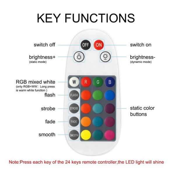 24 Keys Controller