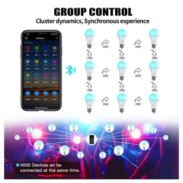 Group Control LED Bulb