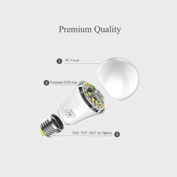 Smartest Light Bulb