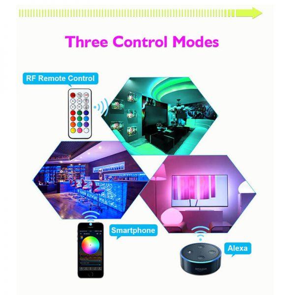 Control Modes